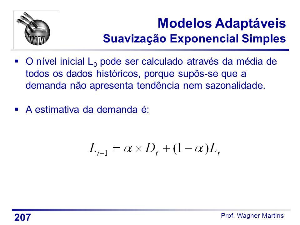 Modelos Adaptáveis Suavização Exponencial Simples
