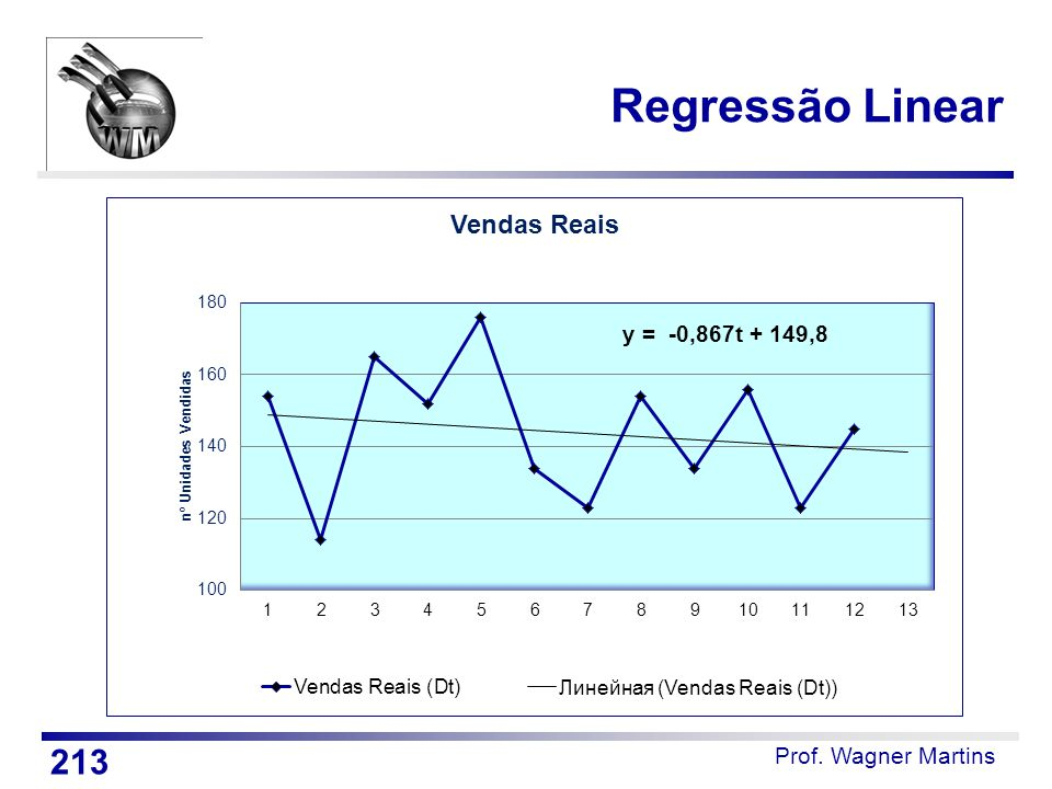Regressão Linear Notas de Aula