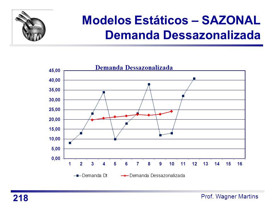 Modelos Estáticos – SAZONAL Demanda Dessazonalizada