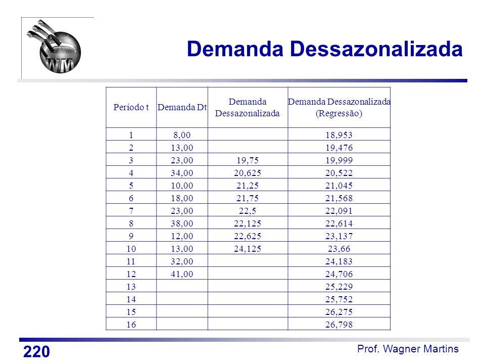 Demanda Dessazonalizada