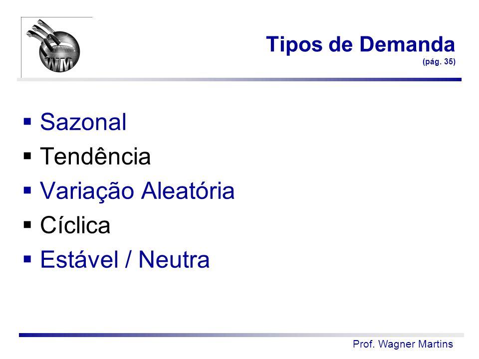 Sazonal Tendência Variação Aleatória Cíclica Estável / Neutra