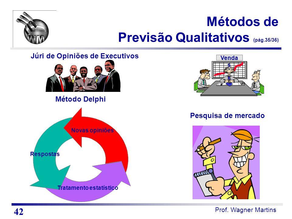 Métodos de Previsão Qualitativos (pág.35/36)