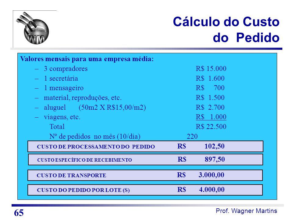 Cálculo do Custo do Pedido