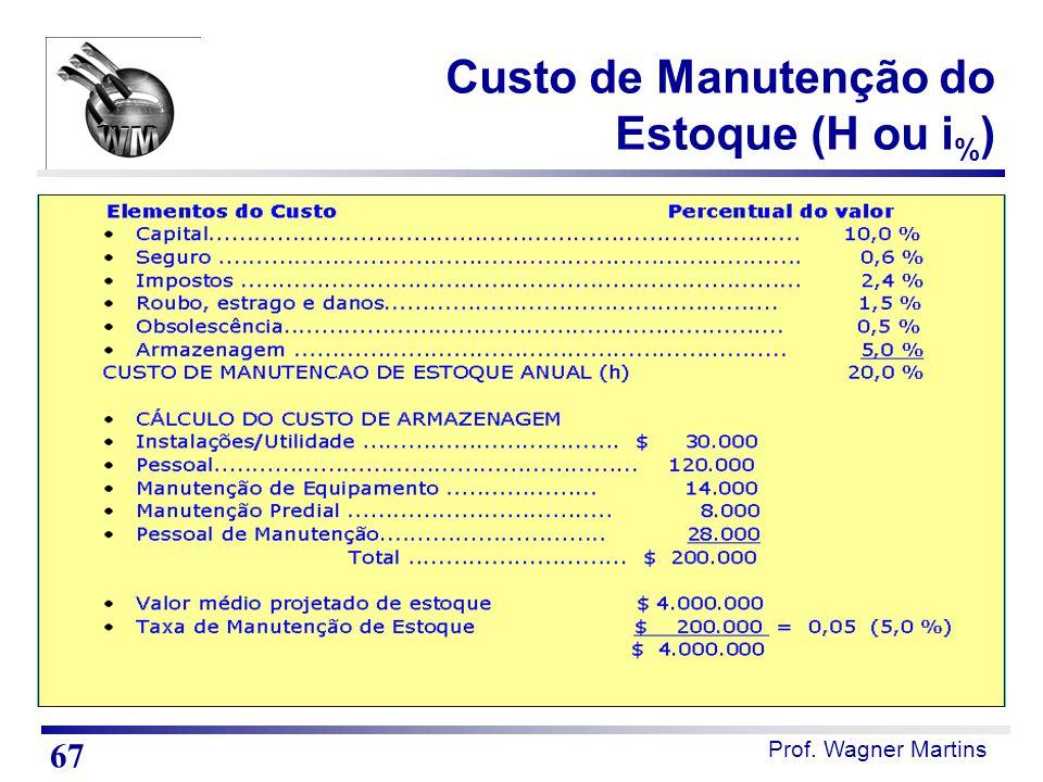 Custo de Manutenção do Estoque (H ou i%)