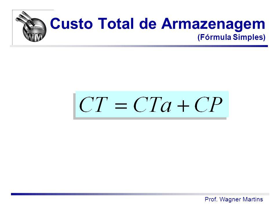 Custo Total de Armazenagem (Fórmula Simples)