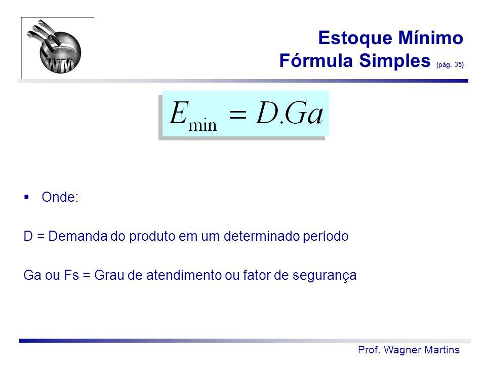 Estoque Mínimo Fórmula Simples (pág. 35)