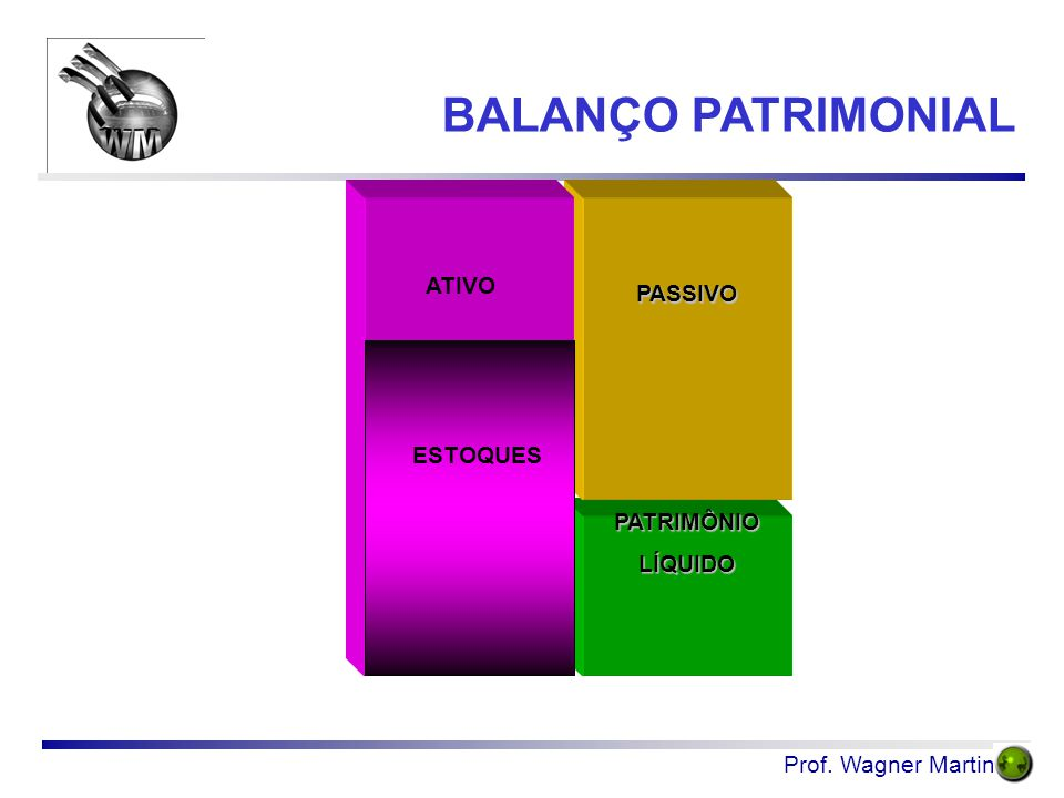 BALANÇO PATRIMONIAL ATIVO PASSIVO ESTOQUES PATRIMÔNIO LÍQUIDO