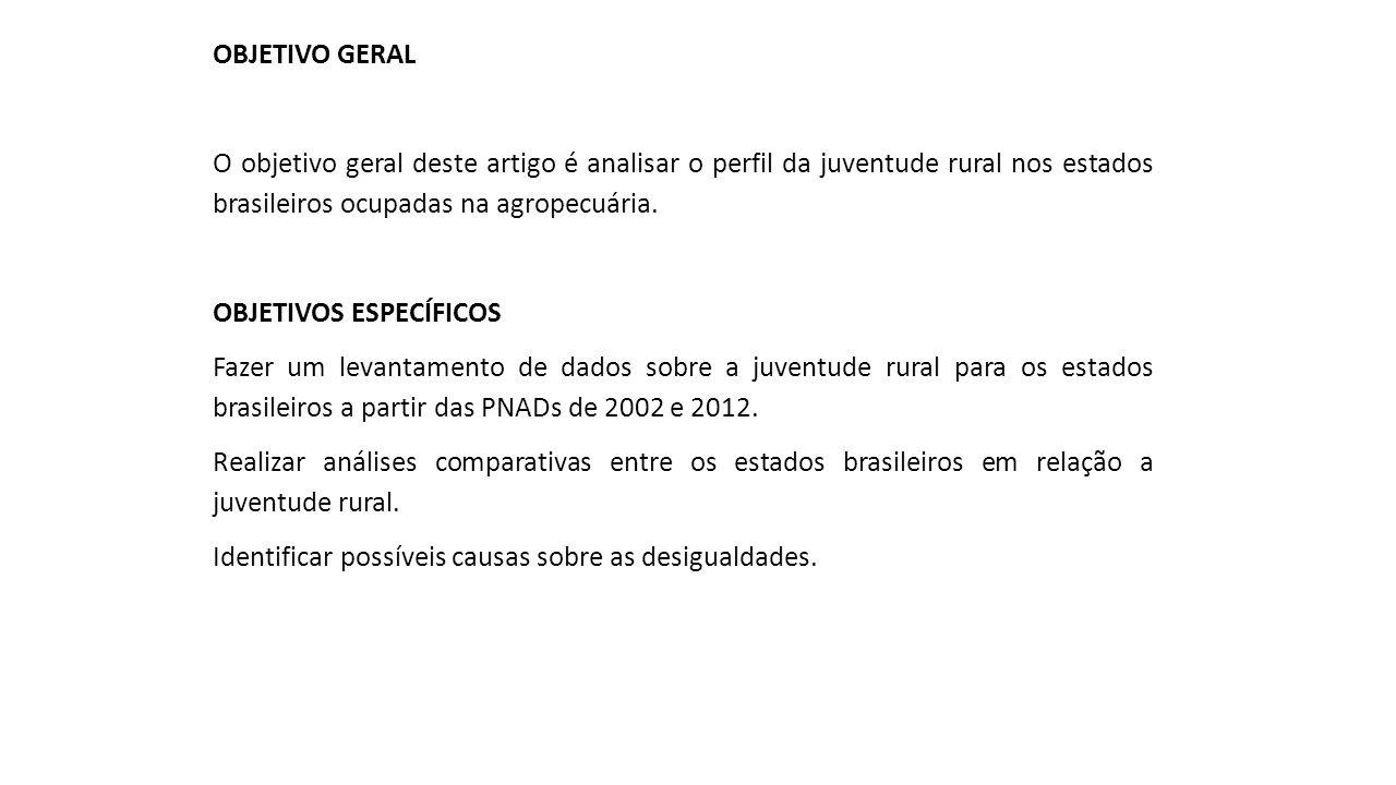 OBJETIVO GERAL O objetivo geral deste artigo é analisar o perfil da juventude rural nos estados brasileiros ocupadas na agropecuária.