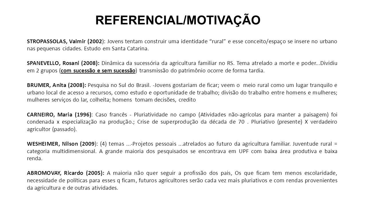 REFERENCIAL/MOTIVAÇÃO