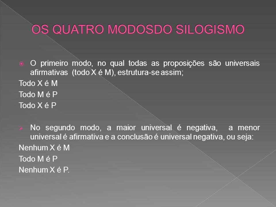 OS QUATRO MODOSDO SILOGISMO