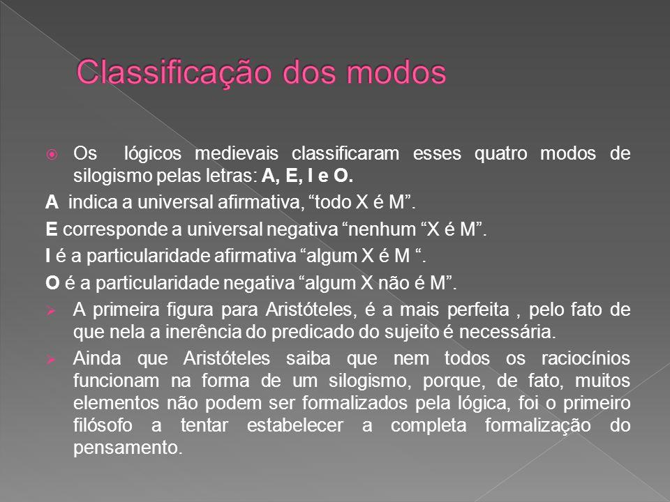 Classificação dos modos