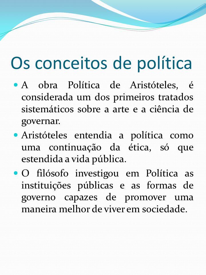 Os conceitos de política