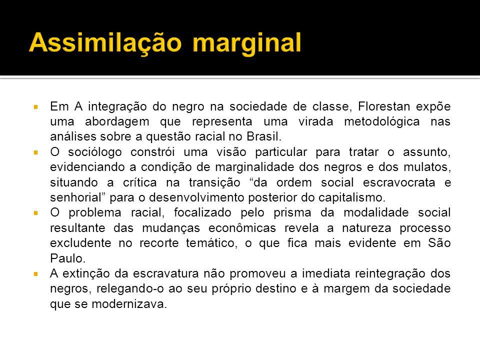 Assimilação marginal