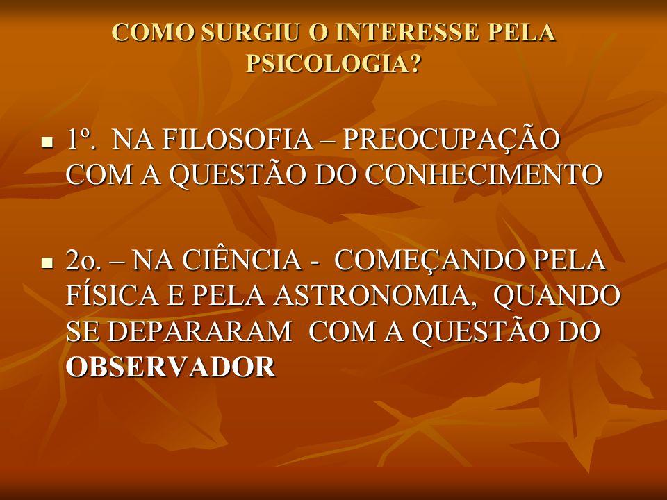COMO SURGIU O INTERESSE PELA PSICOLOGIA
