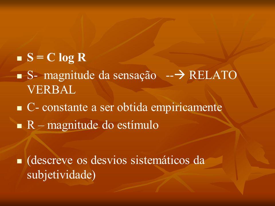 S = C log R S- magnitude da sensação -- RELATO VERBAL. C- constante a ser obtida empiricamente.
