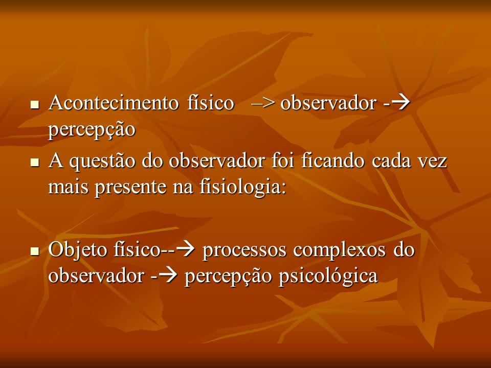 Acontecimento físico –> observador - percepção