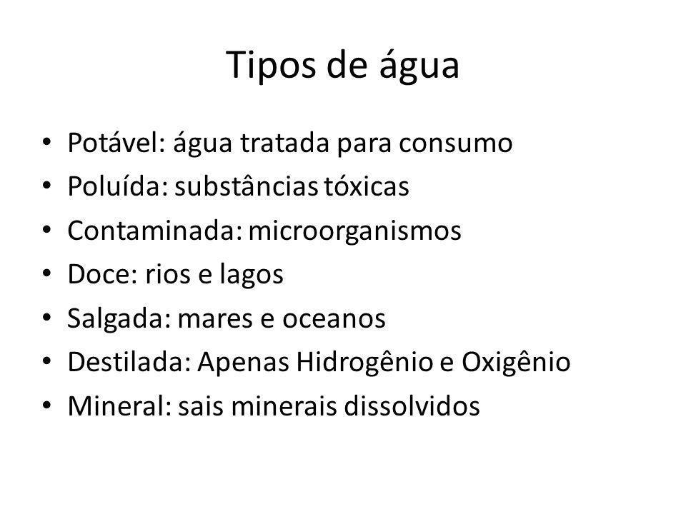 Tipos de água Potável: água tratada para consumo