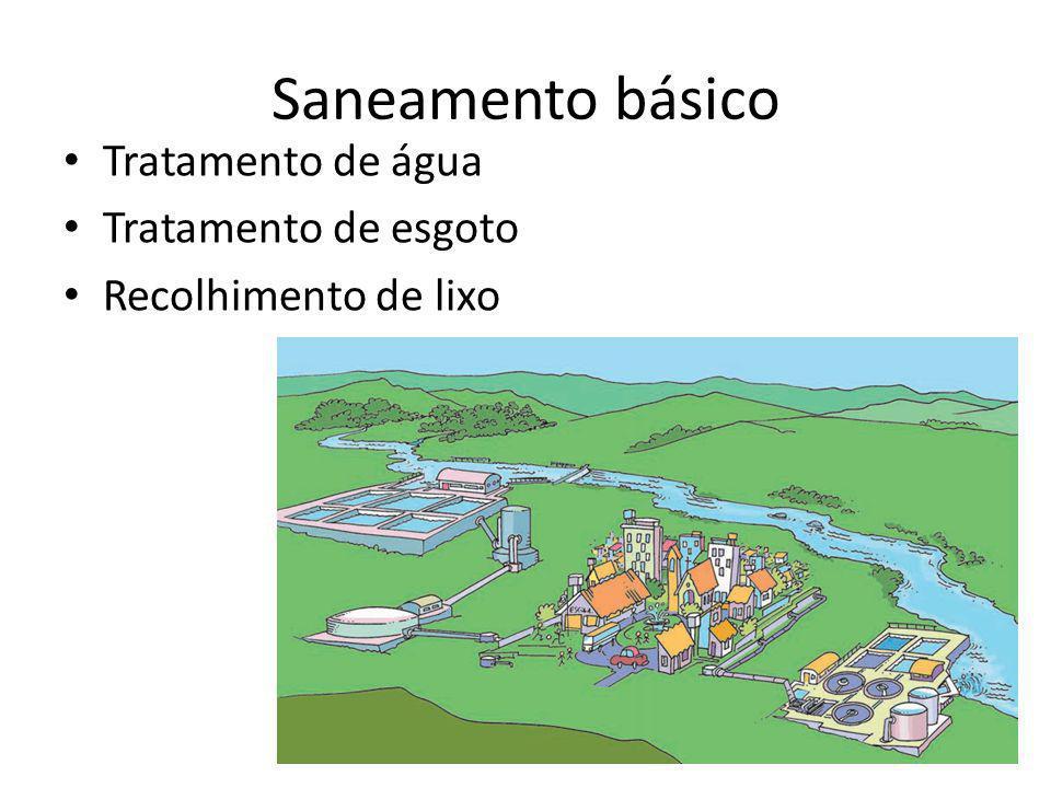 Saneamento básico Tratamento de água Tratamento de esgoto
