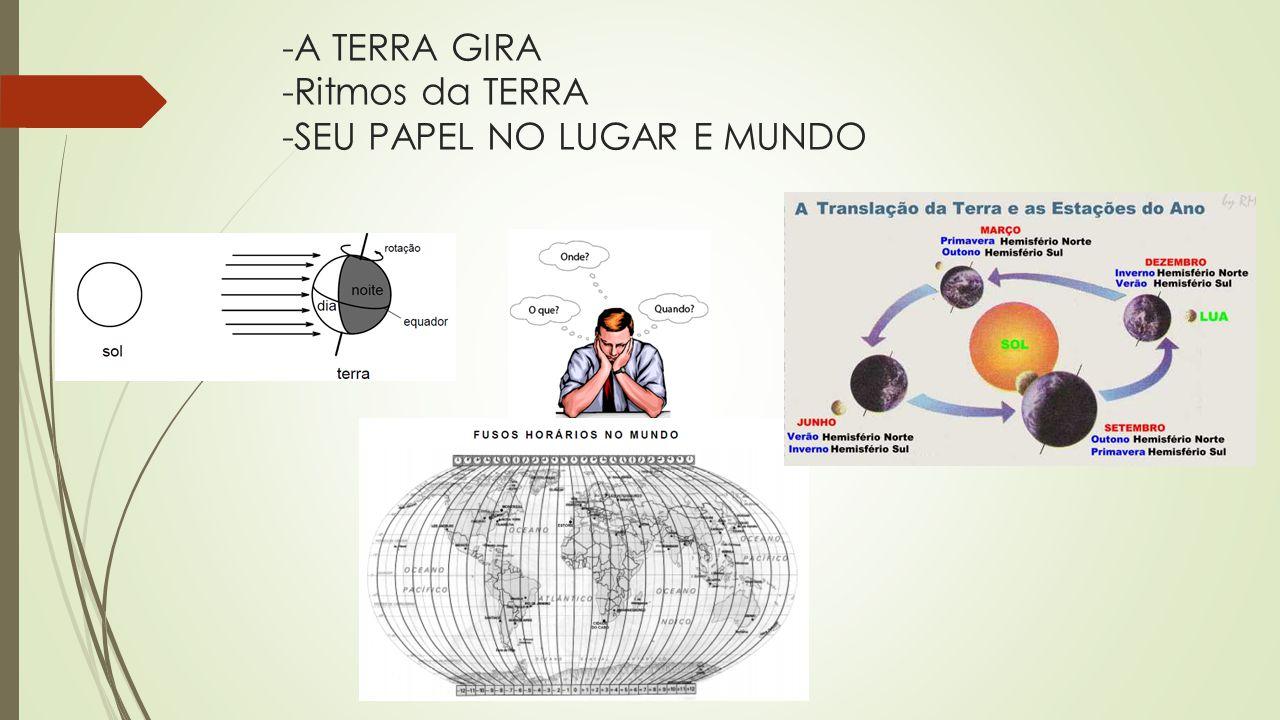 -A TERRA GIRA -Ritmos da TERRA -SEU PAPEL NO LUGAR E MUNDO
