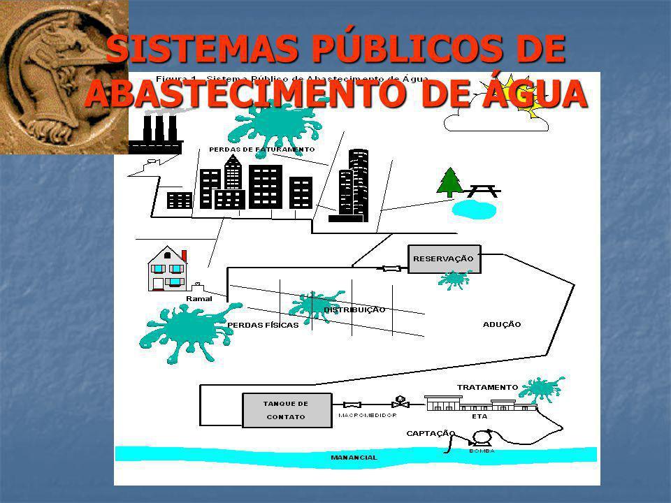SISTEMAS PÚBLICOS DE ABASTECIMENTO DE ÁGUA