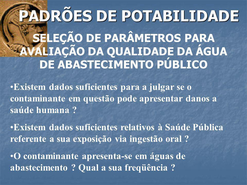 PADRÕES DE POTABILIDADE