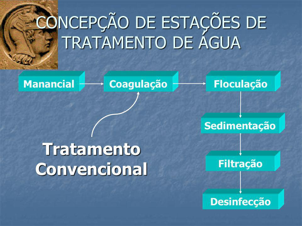 CONCEPÇÃO DE ESTAÇÕES DE TRATAMENTO DE ÁGUA