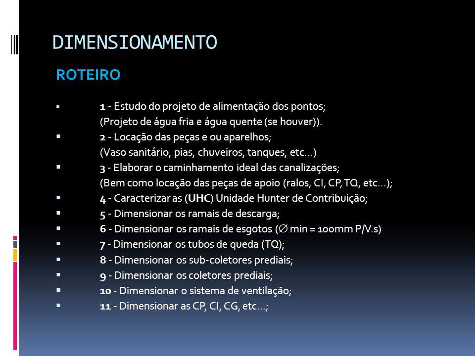 DIMENSIONAMENTO ROTEIRO