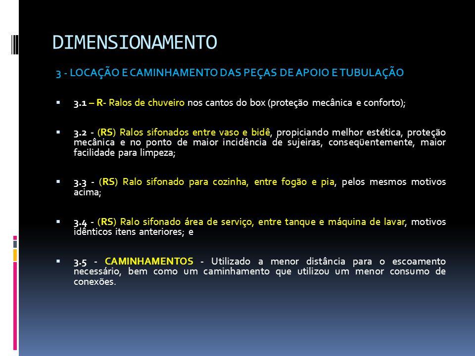 DIMENSIONAMENTO 3 - LOCAÇÃO E CAMINHAMENTO DAS PEÇAS DE APOIO E TUBULAÇÃO.