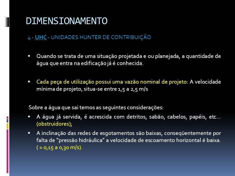 DIMENSIONAMENTO 4 - UHC - UNIDADES HUNTER DE CONTRIBUIÇÃO