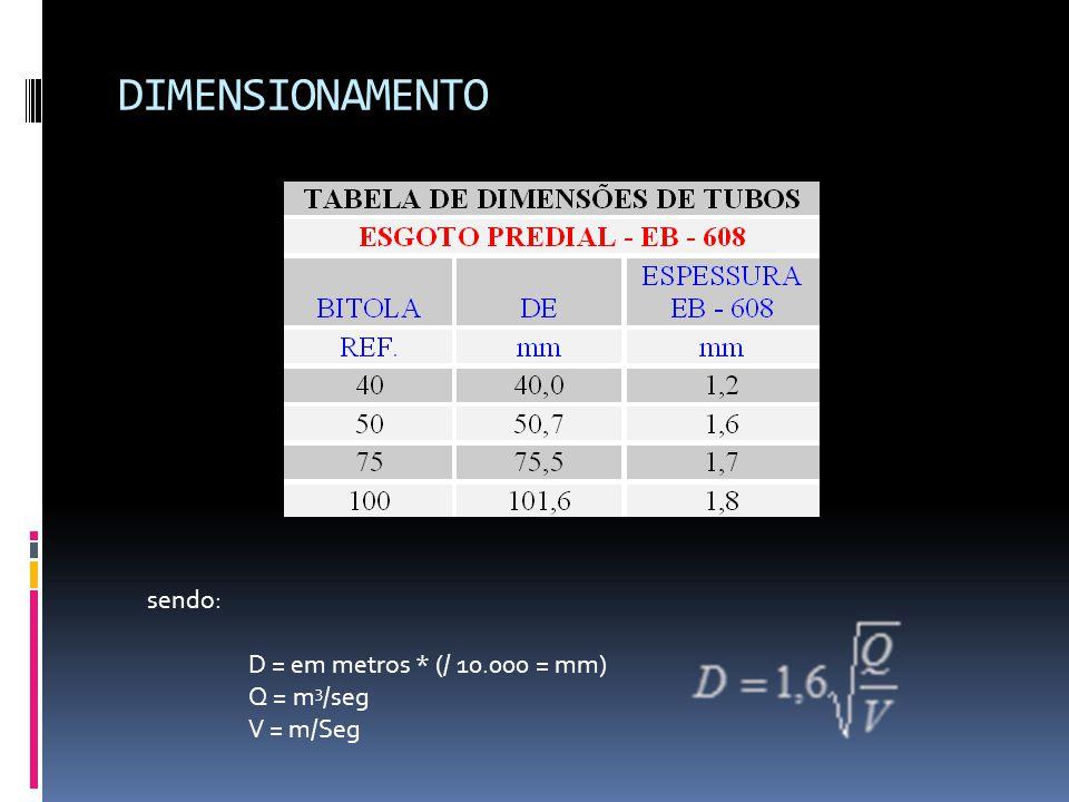 DIMENSIONAMENTO sendo: D = em metros * (/ 10.000 = mm) Q = m3/seg