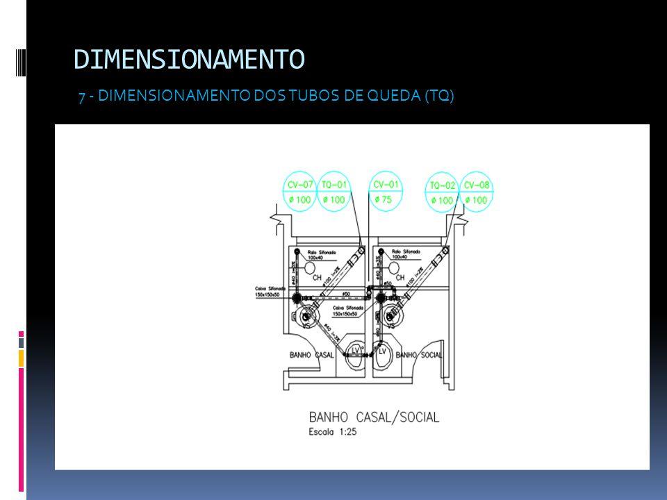 DIMENSIONAMENTO 7 - DIMENSIONAMENTO DOS TUBOS DE QUEDA (TQ)