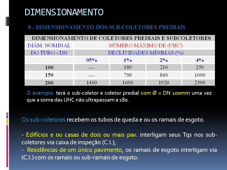 DIMENSIONAMENTO 8 - DIMENSIONAMENTO DOS SUB-COLETORES PREDIAIS.