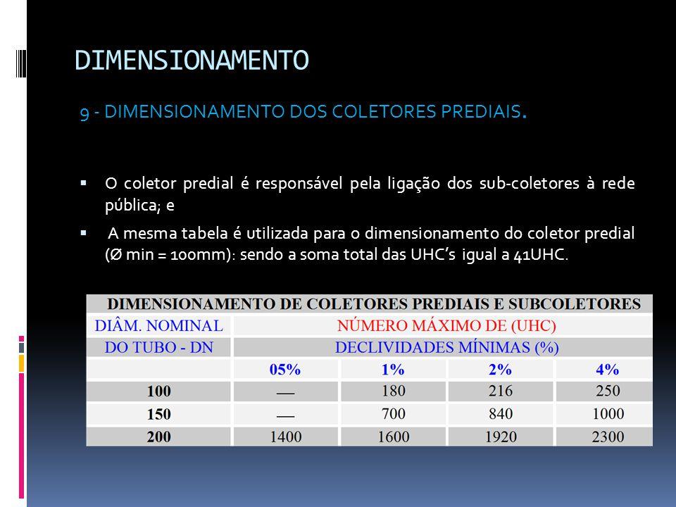 DIMENSIONAMENTO 9 - DIMENSIONAMENTO DOS COLETORES PREDIAIS.
