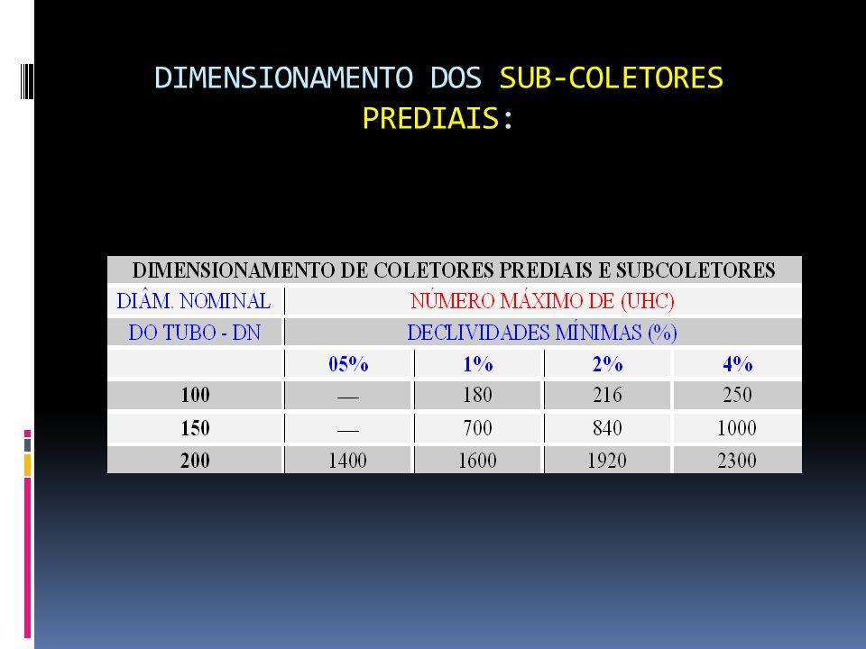 DIMENSIONAMENTO DOS SUB-COLETORES PREDIAIS: