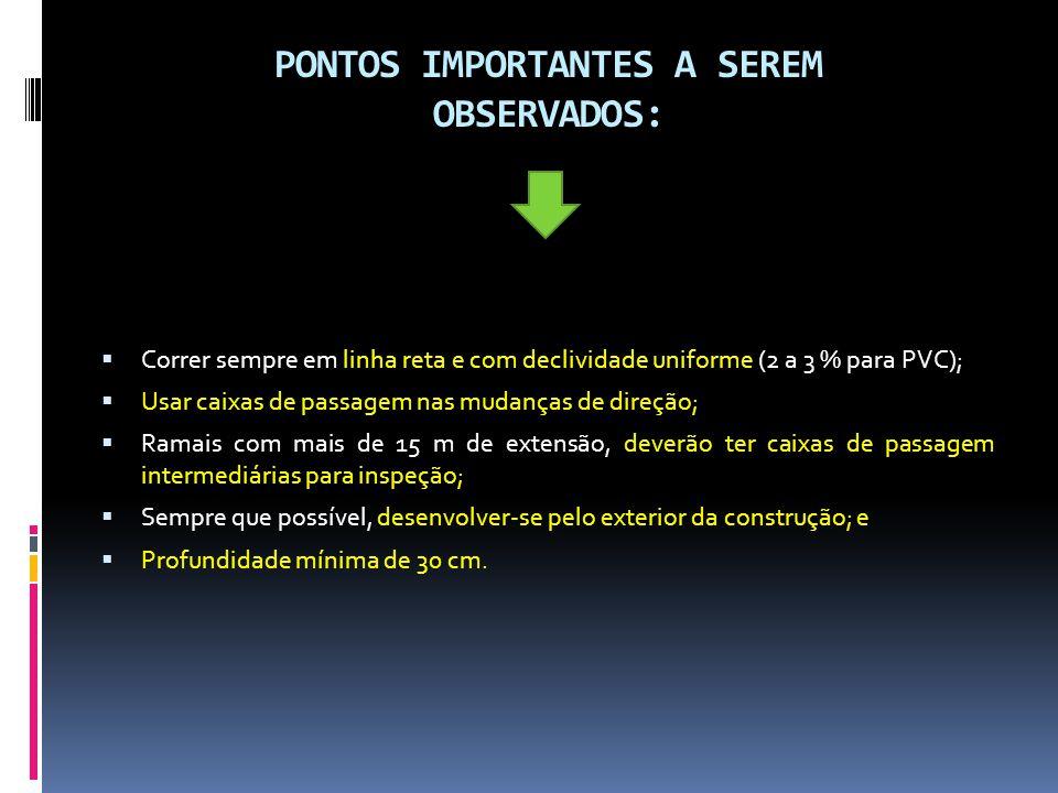 PONTOS IMPORTANTES A SEREM OBSERVADOS: