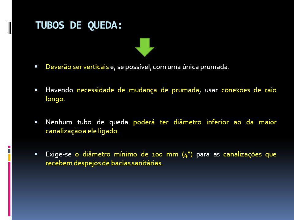 TUBOS DE QUEDA: Deverão ser verticais e, se possível, com uma única prumada.