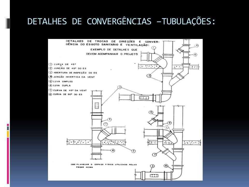 DETALHES DE CONVERGÊNCIAS –TUBULAÇÕES: