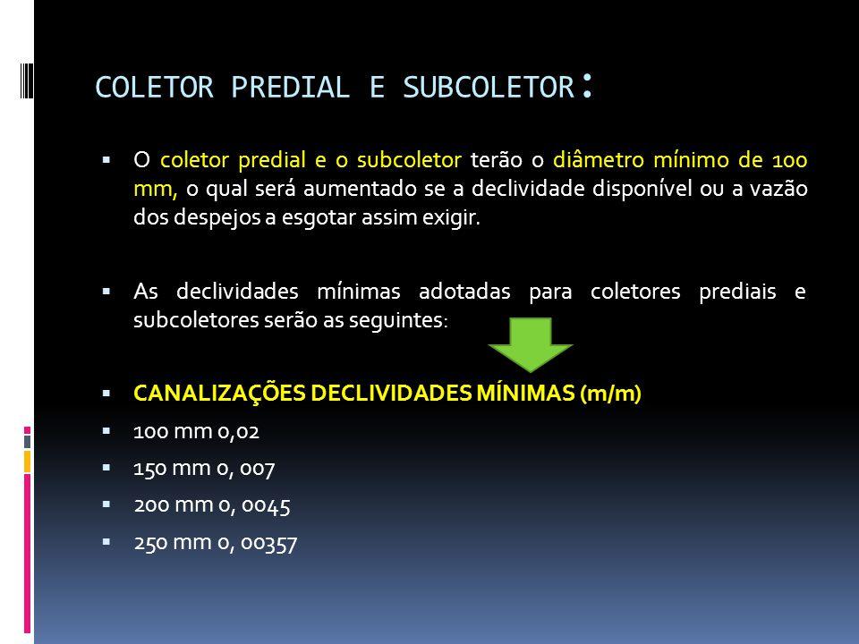 COLETOR PREDIAL E SUBCOLETOR: