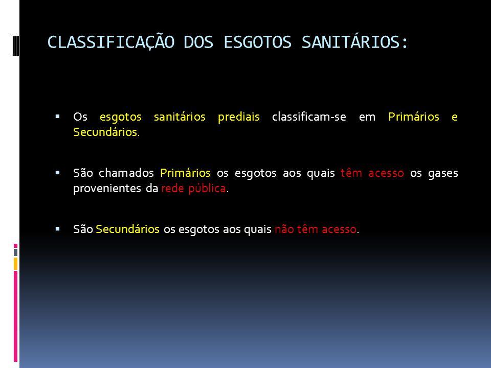 CLASSIFICAÇÃO DOS ESGOTOS SANITÁRIOS: