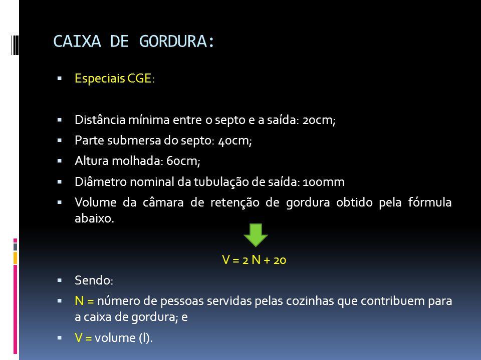 CAIXA DE GORDURA: Especiais CGE: