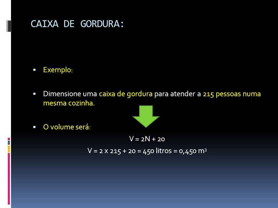 CAIXA DE GORDURA: Exemplo: