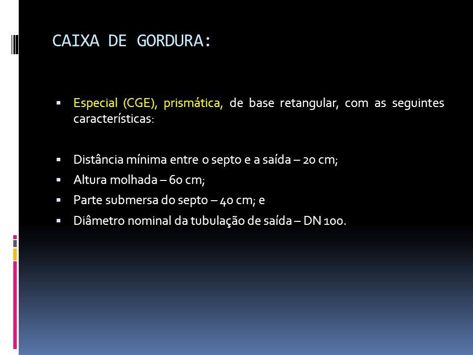 CAIXA DE GORDURA: Especial (CGE), prismática, de base retangular, com as seguintes características: