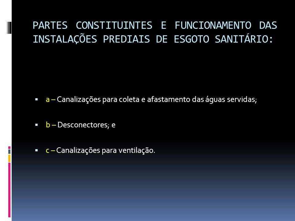 PARTES CONSTITUINTES E FUNCIONAMENTO DAS INSTALAÇÕES PREDIAIS DE ESGOTO SANITÁRIO: