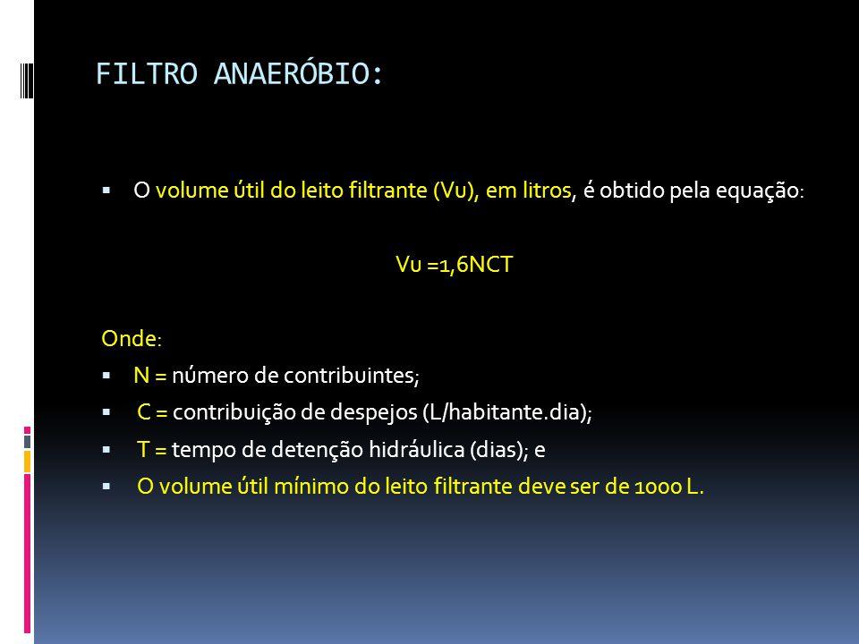 FILTRO ANAERÓBIO: O volume útil do leito filtrante (Vu), em litros, é obtido pela equação: Vu =1,6NCT.