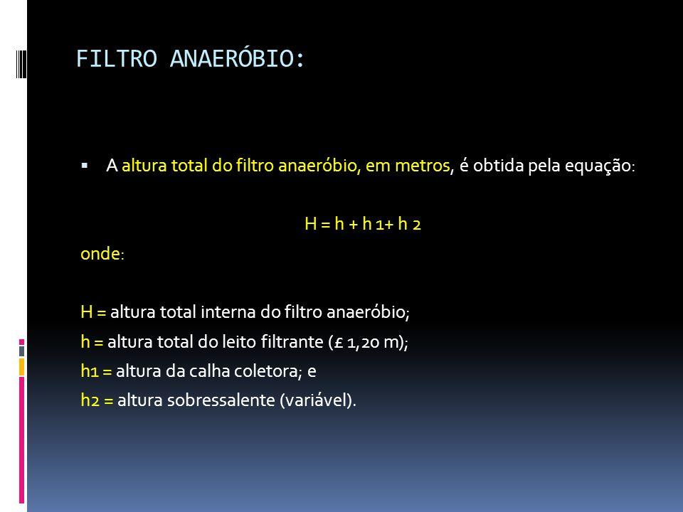 FILTRO ANAERÓBIO: A altura total do filtro anaeróbio, em metros, é obtida pela equação: H = h + h 1+ h 2.