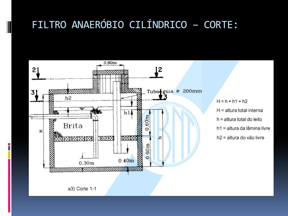 FILTRO ANAERÓBIO CILÍNDRICO – CORTE: