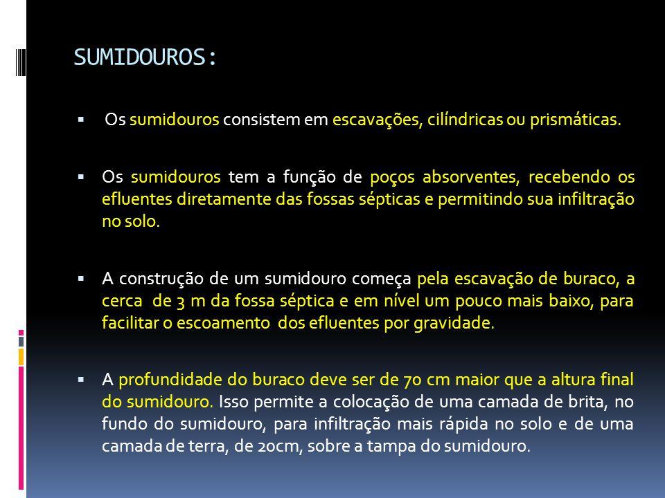 SUMIDOUROS: Os sumidouros consistem em escavações, cilíndricas ou prismáticas.