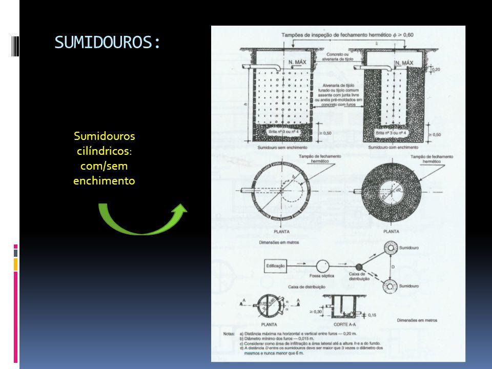 Sumidouros cilíndricos: com/sem enchimento