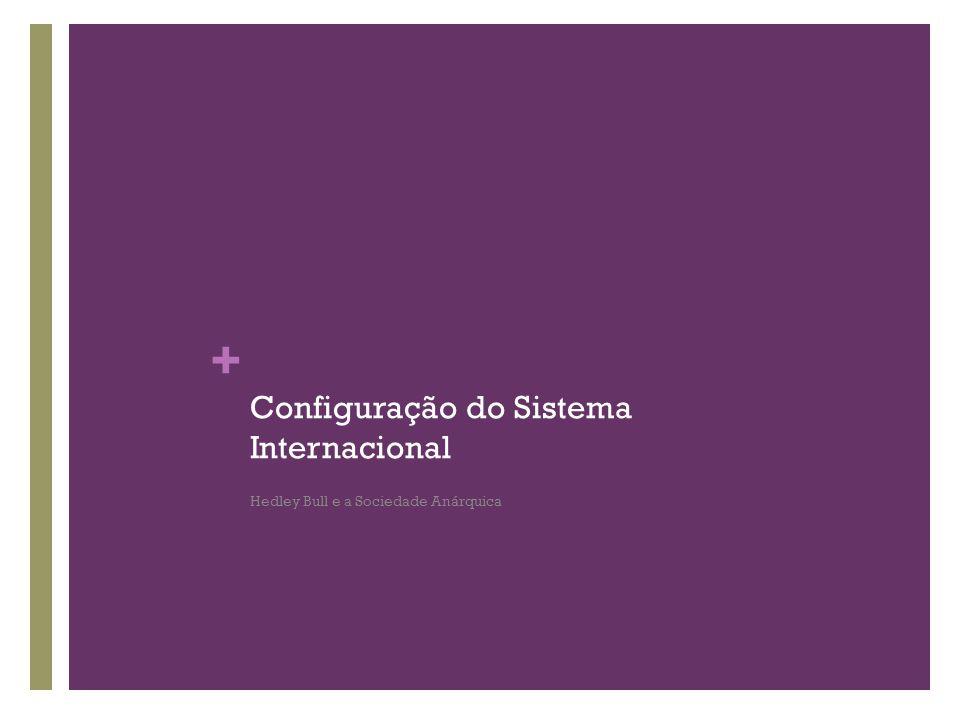 Configuração do Sistema Internacional