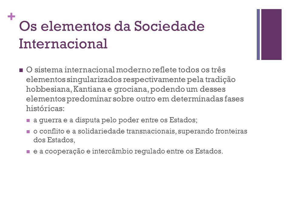 Os elementos da Sociedade Internacional
